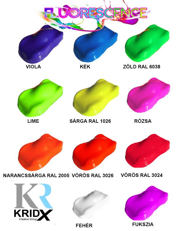 fluoreszkáló festékek